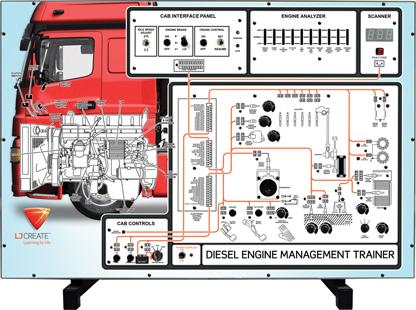 hgv diesel engine management systems training panel. Black Bedroom Furniture Sets. Home Design Ideas